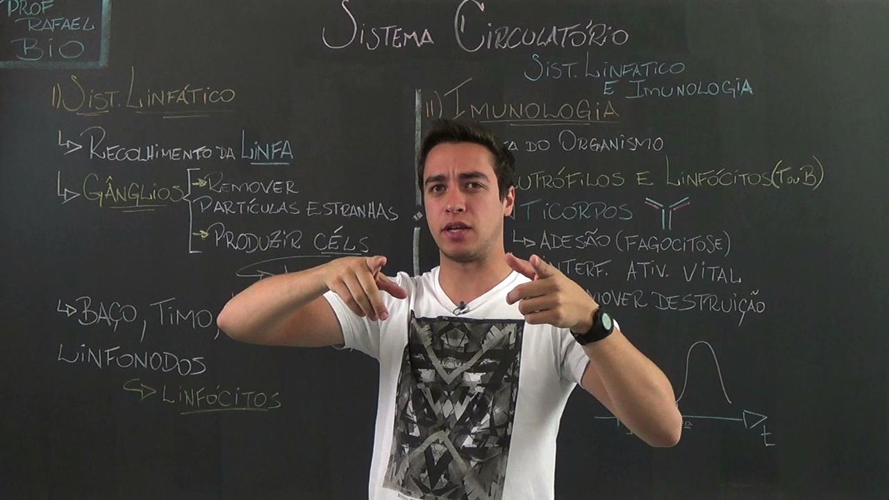 Professor Rafael, de biologia, dá dicas para o ENEM