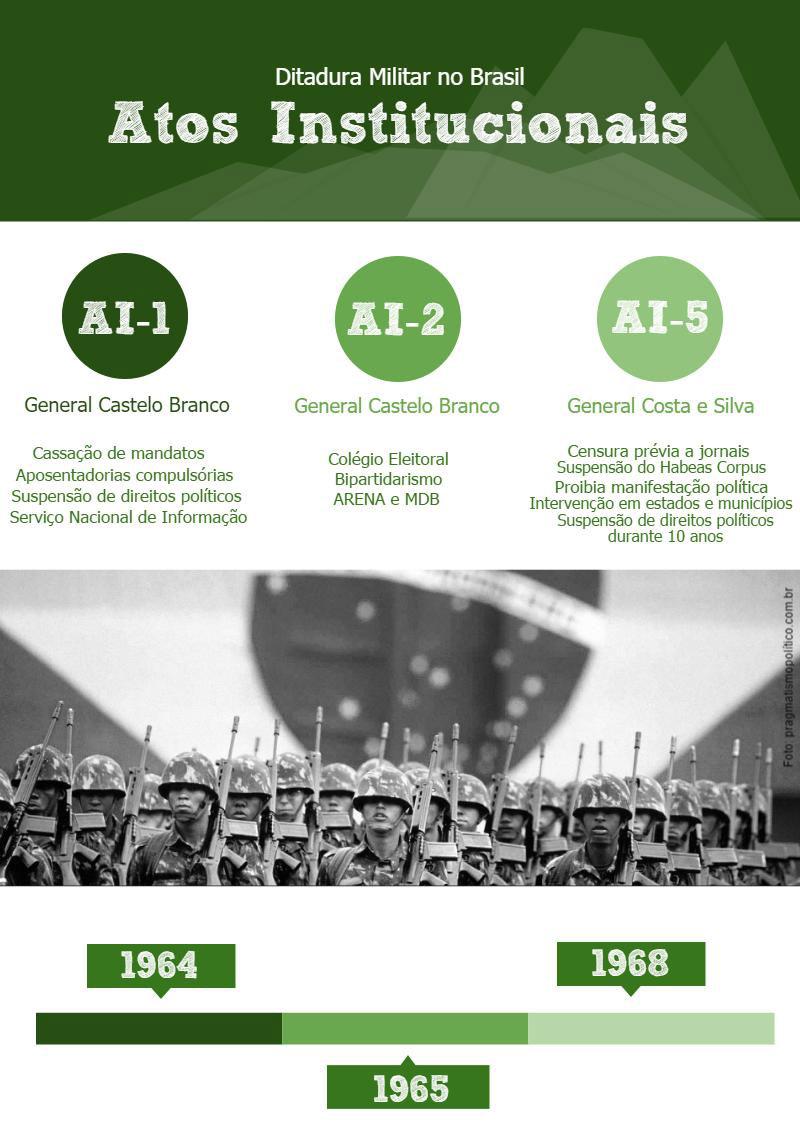 Os principais atos institucionais da ditadura militar: AI-1, AI-2 e AI-5.
