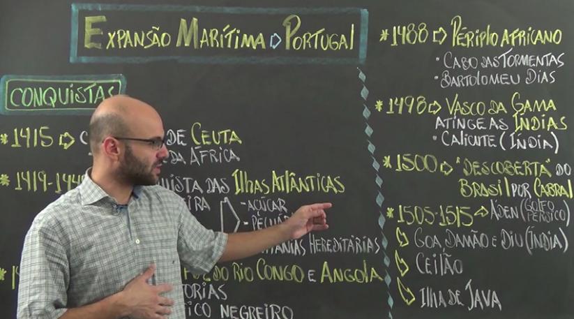 Como o descobrimento do Brasil pode cair no vestibular?