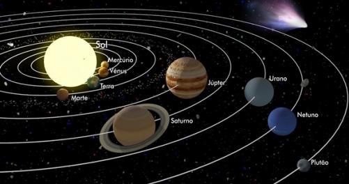 Como é o curso de astronomia?