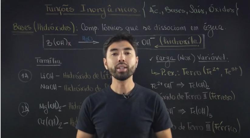 Guia completo de química inorgânica para o ENEM