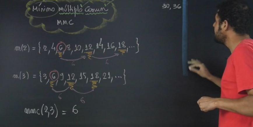 O que é MMC e como calcular