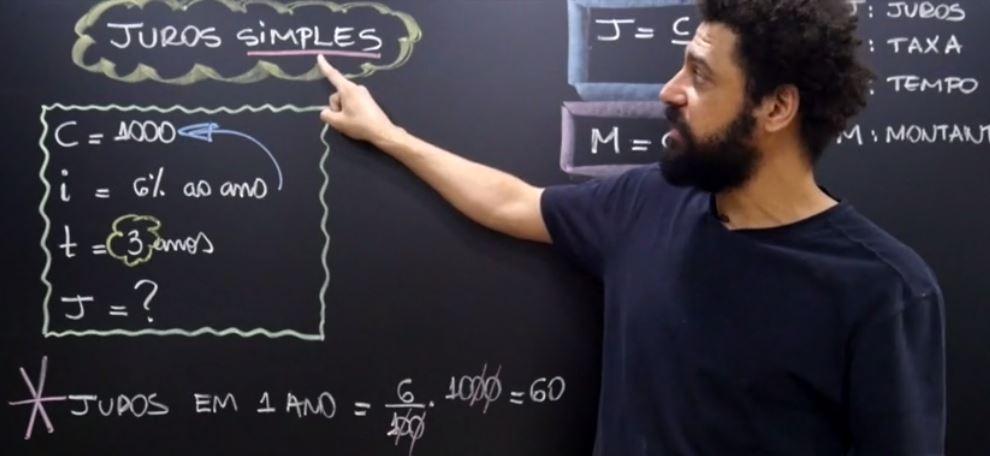 Como os juros simples e compostos aparecem no Enem