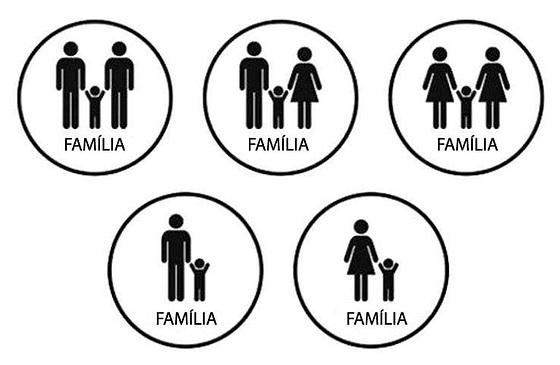 Organização familiar no Brasil
