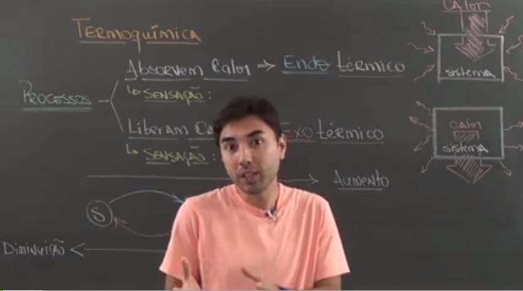 Química no Enem: termoquímica