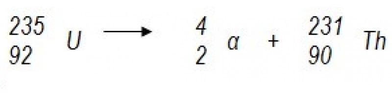 Exemplo da radioatividade: 1ª lei