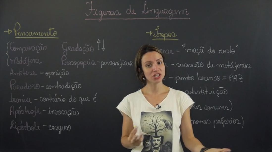 Figuras de linguagem: o que são, exemplos e resumo!